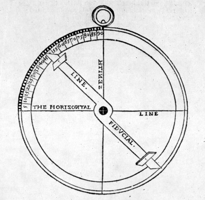 Astrolabe Diagram