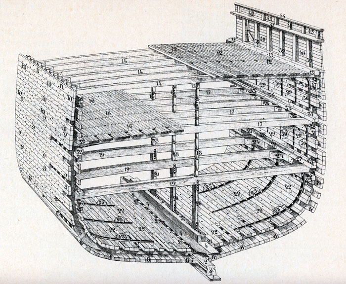 Cross Section Of A Wooden Sailing Ship