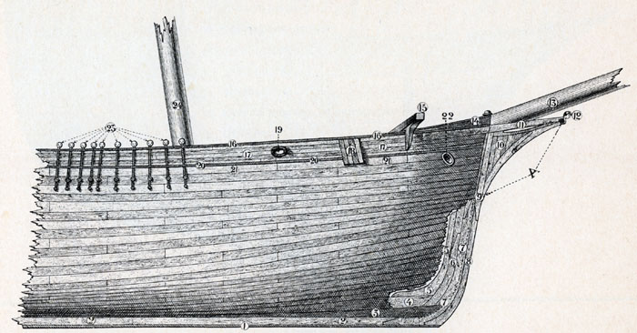 Forward Portion of Planked Ship