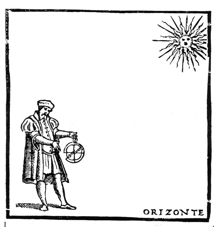 The Method of using an Astrolabe