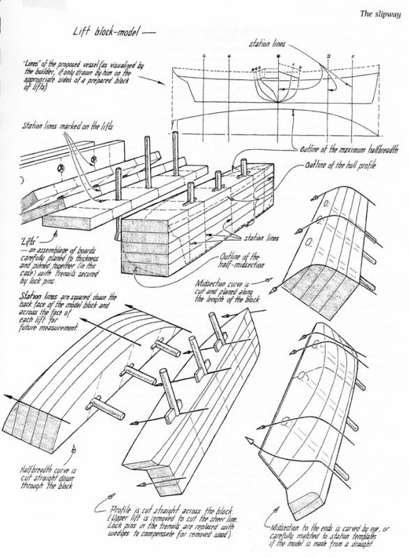 Designing and Building a Wooden Ship | Penobscot Bay ...