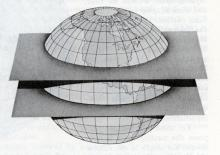 Parallels of Latitude